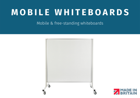 Mobile whiteboards and Partitions
